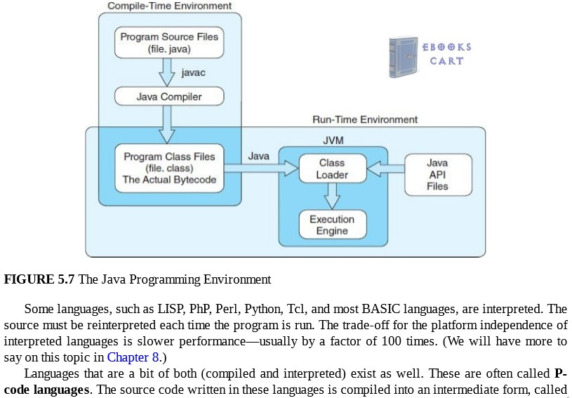 Essentials Of Computeranization And Architecture Pdf Math Wallpaper Golden Find Free HD for Desktop [pastnedes.tk]
