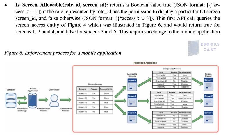 Mobile Application Development, Usability, and Security by Sougata Mukherjea PDF Book Review
