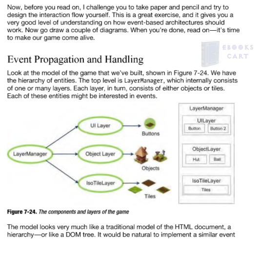Pro Android Web Game Apps Using HTML5, CSS3 and JavaScript PDF Book Review