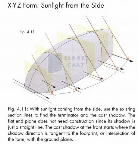 scott robertson how to render pdf download