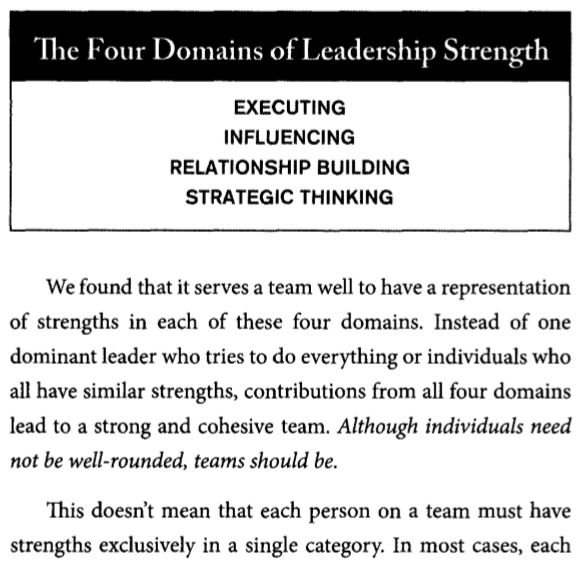 Download Strengths Based Leadership by Tom Rath PDF Free