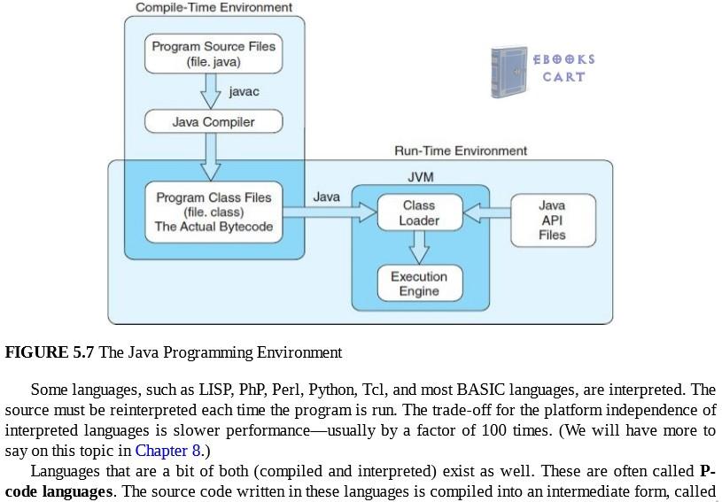 Essentials of Computer Organization and Architecture PDF
