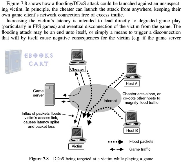 Networking and Online Games Understanding and Engineering Multiplayer Internet Games PDF Book Review