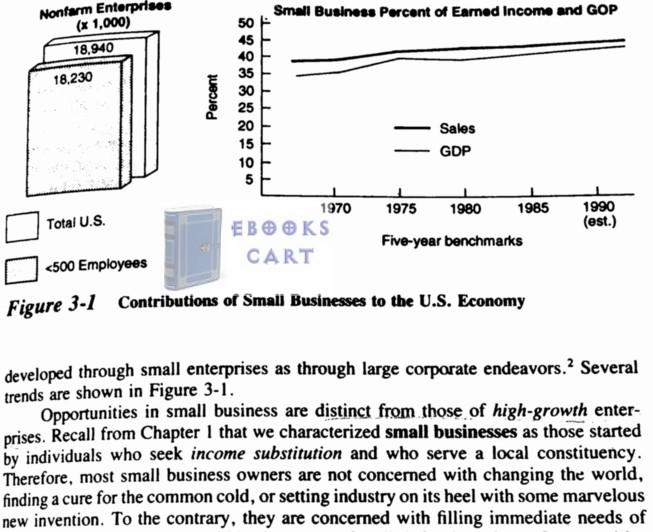 Download Entrepreneurship New Venture Creation by David H. Holt PDF