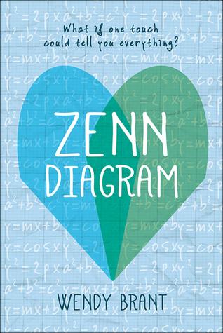 Zenn Diagram by Wendy Brant ePub Free Download