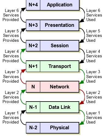 The TCPIP Guide by Charles M. Kozierok epub Download
